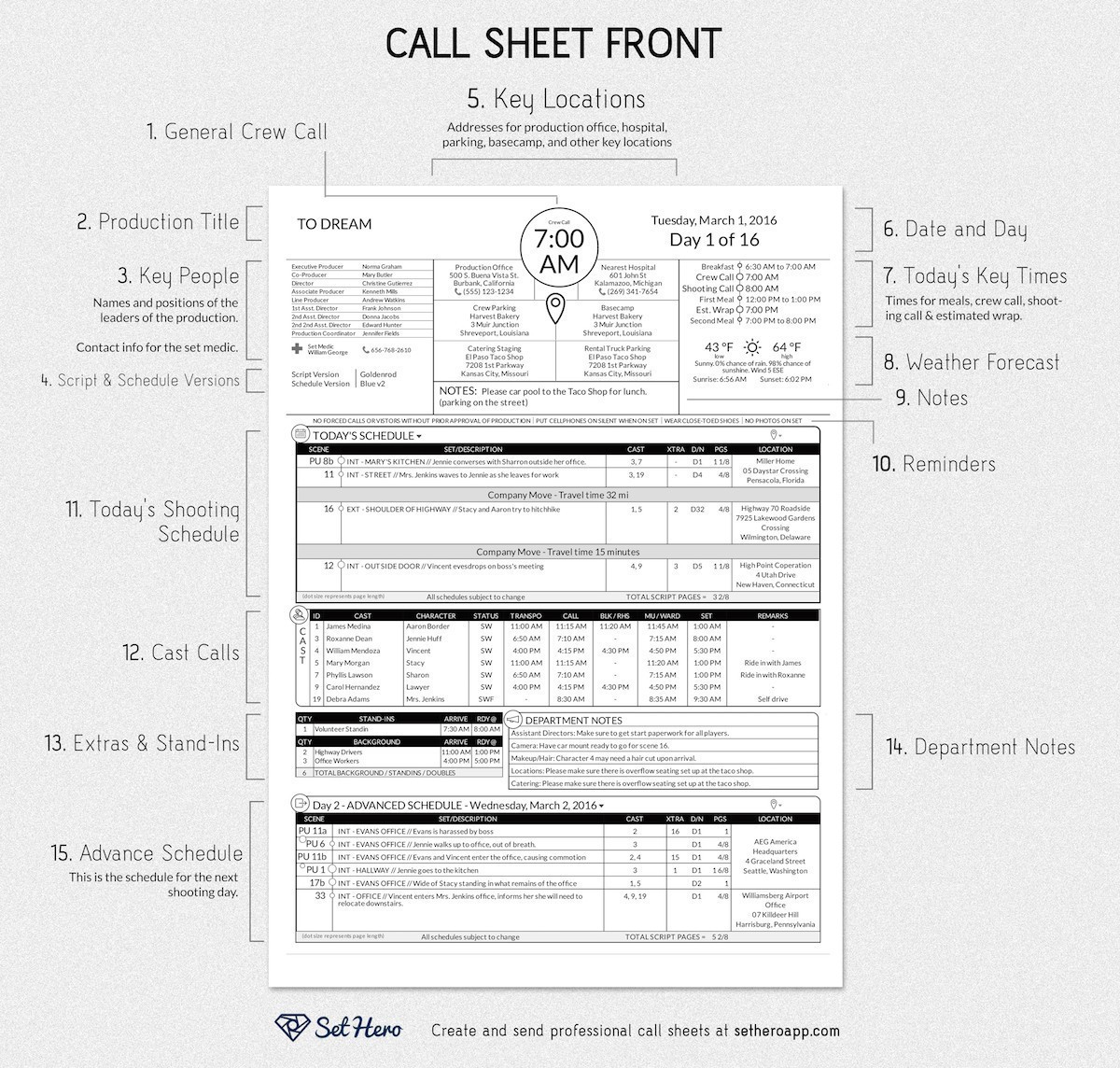 Call Sheet template breakdown for Film and Television Production