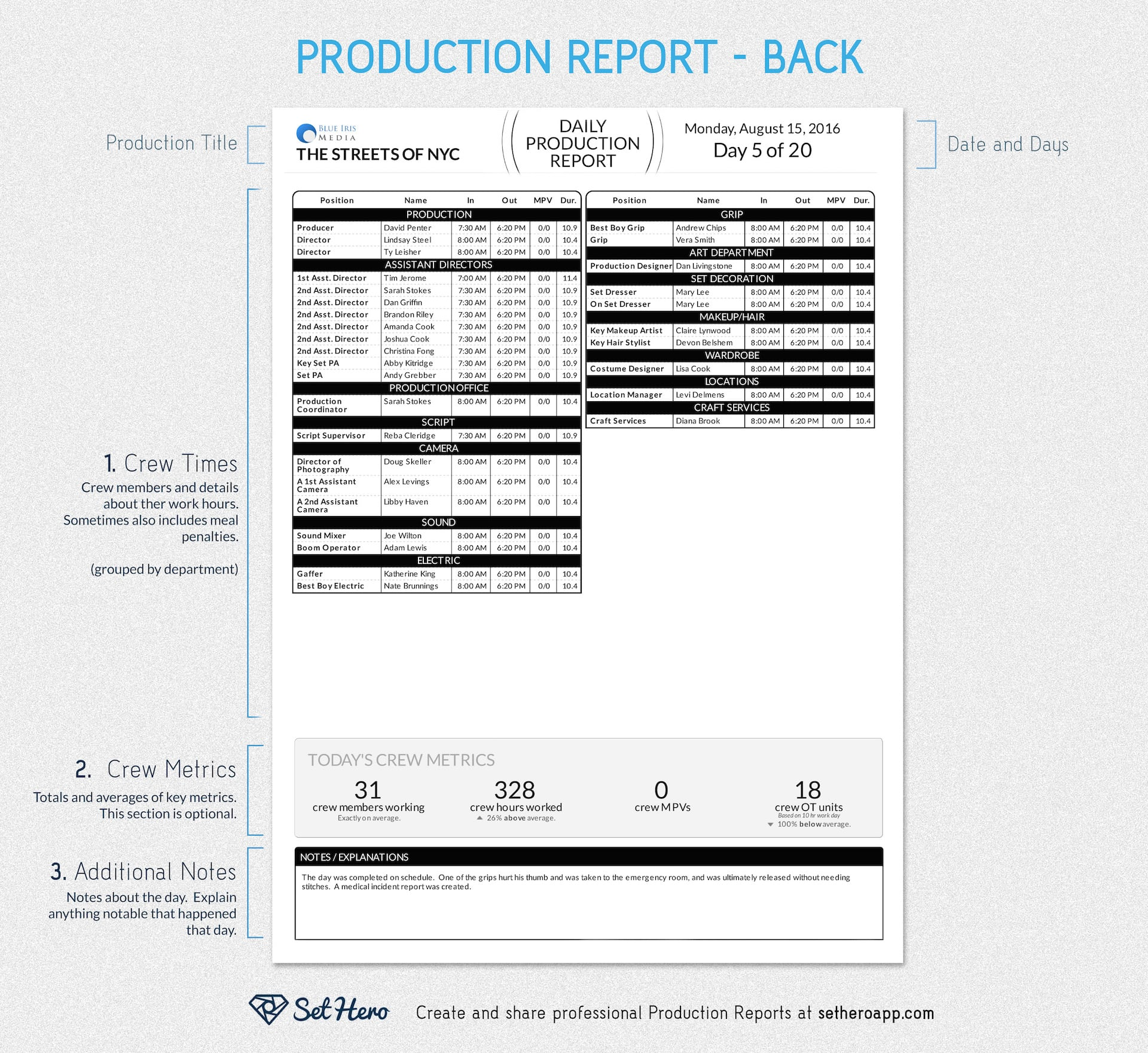 Daily Production Report Template Example Back Medium