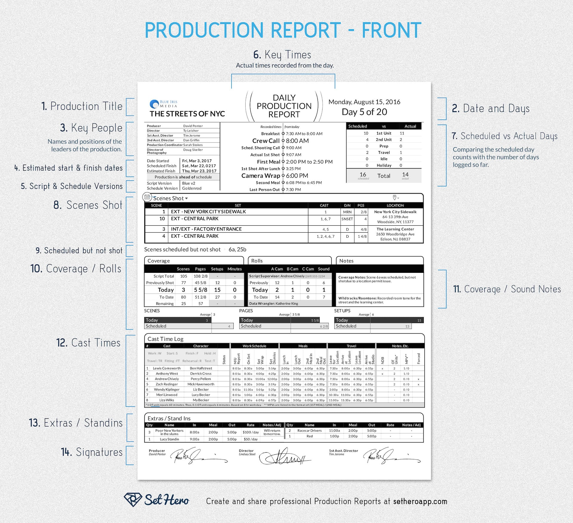 Daily Production Report Template Example Front Medium