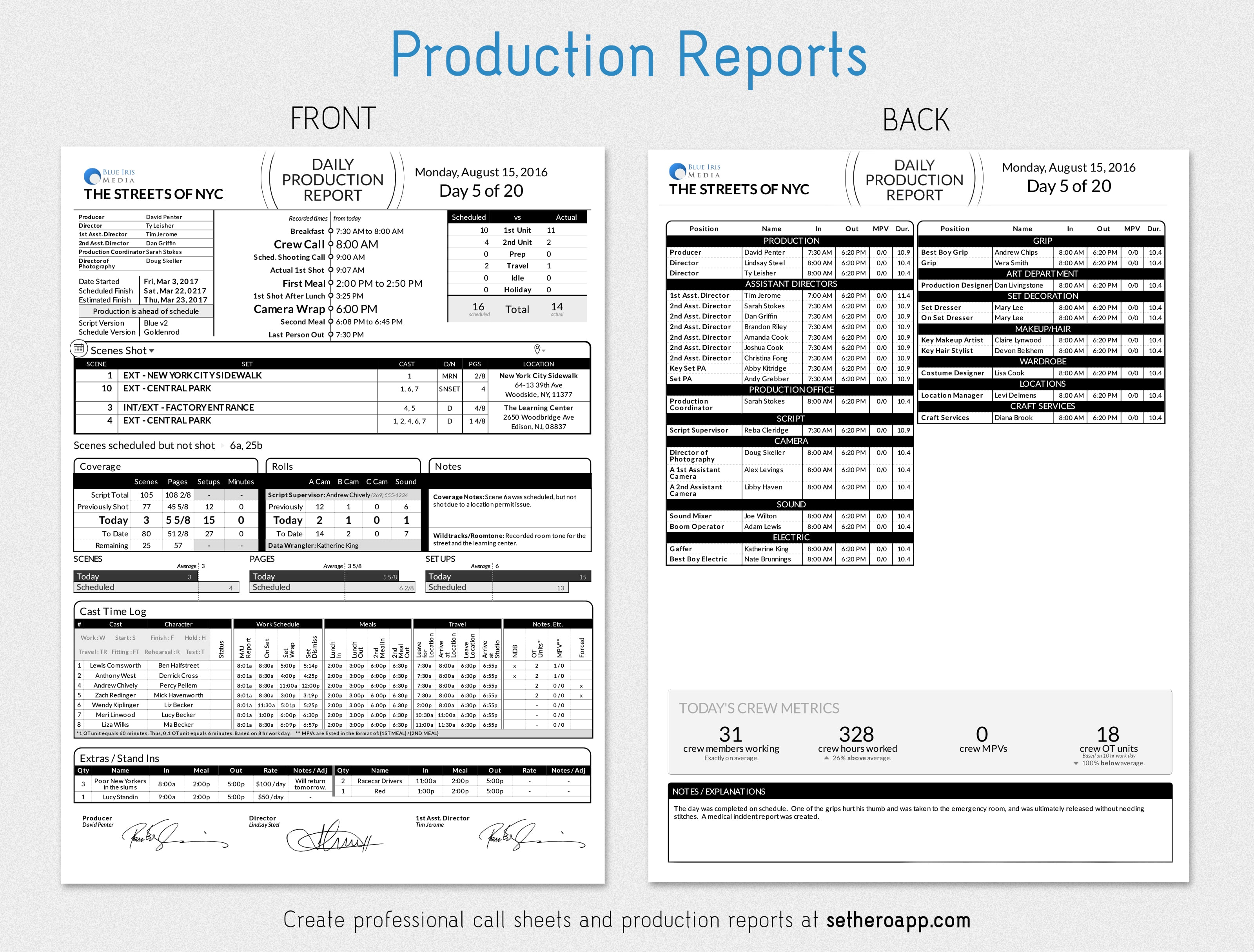 Production report daily production reportgif shift for Cost to build report