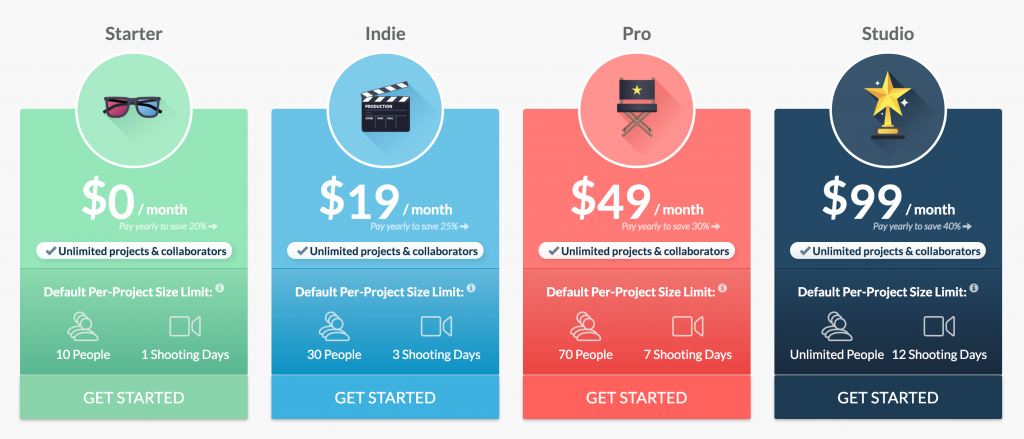 Monthly Subscription Pricing - SetHero Film Production Management Software