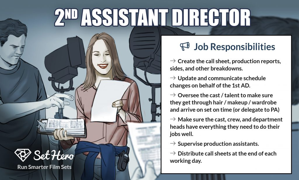 2nd Assistant Director Job Responsibilities 1024x618 - Ultimate Call Sheet Example For 2nd Assistant Directors - production-office, crew-positions, call-sheets