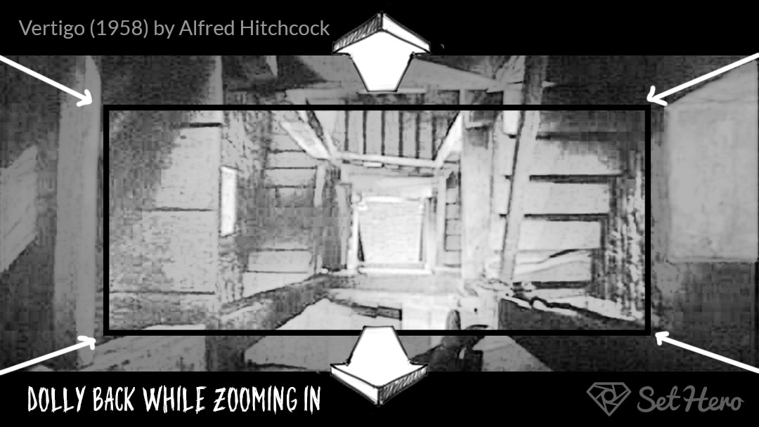Zoom Dolly Shot Storyboard Vertigo by Alfred Hitchcock SetHero - 7 Types of Camera Movement (and When To Use Them) - technique, cinematography